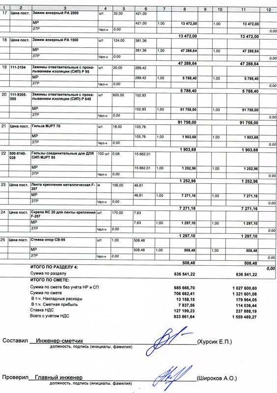 Услуги сварки и установки сантехники в алматы (образец смета.